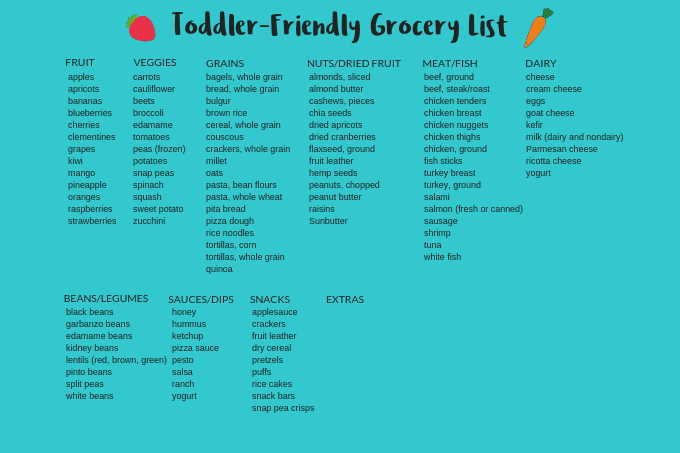Master Grocery List: Toddler-Friendly, Healthy Staples