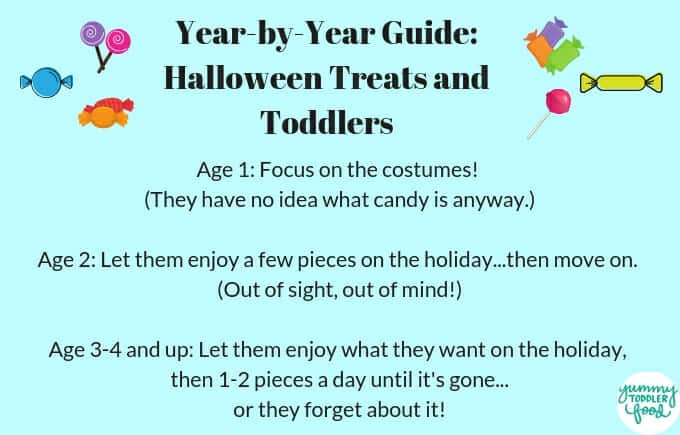 healthy halloween tips for toddlers