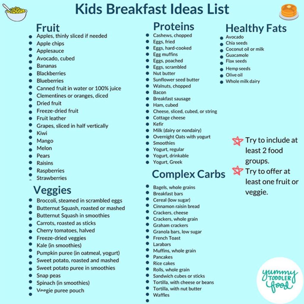 kids breakfast list by food group