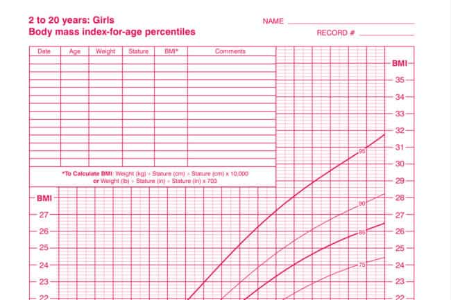 bmi-chart-girls-in-pink