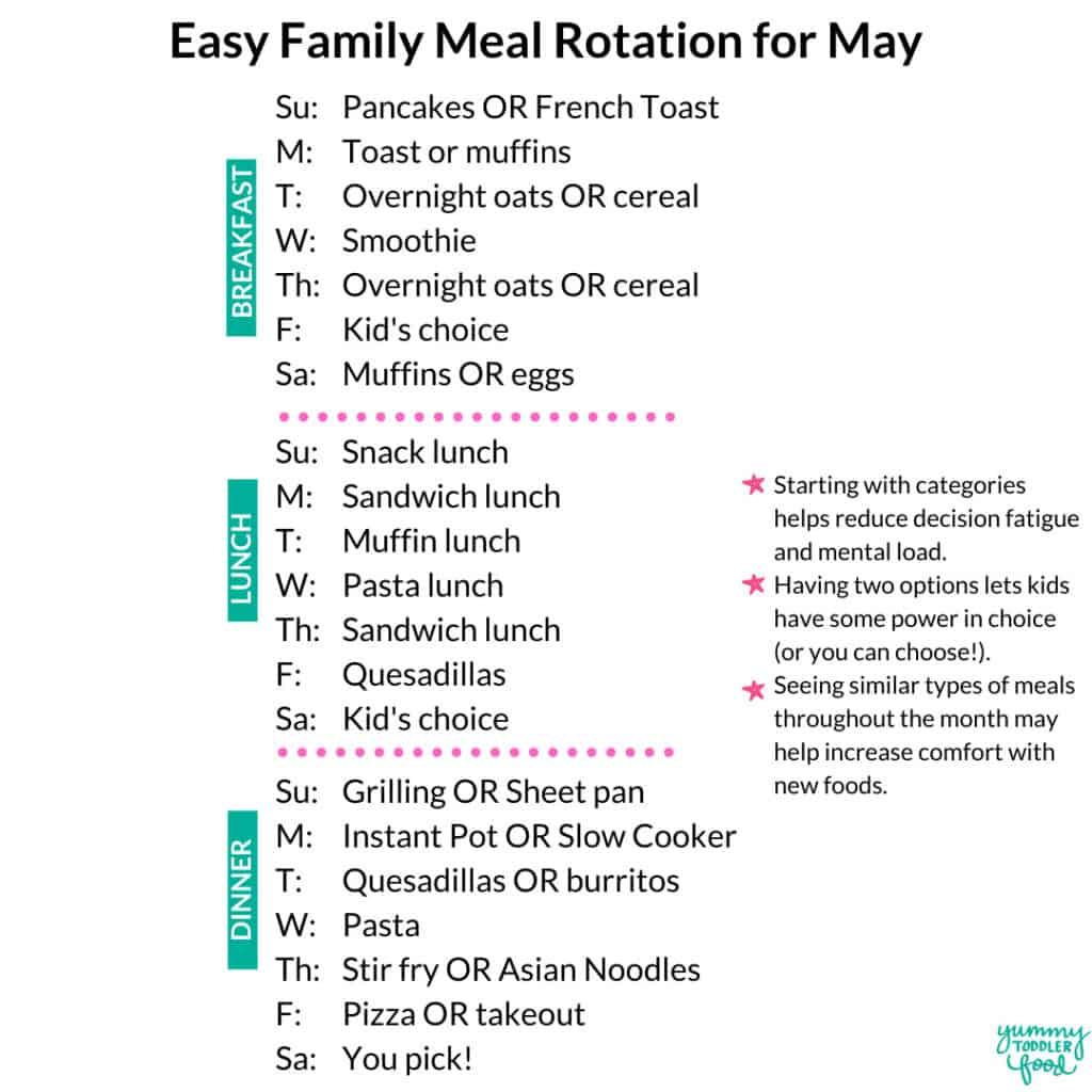 may-meal-plan-rotation