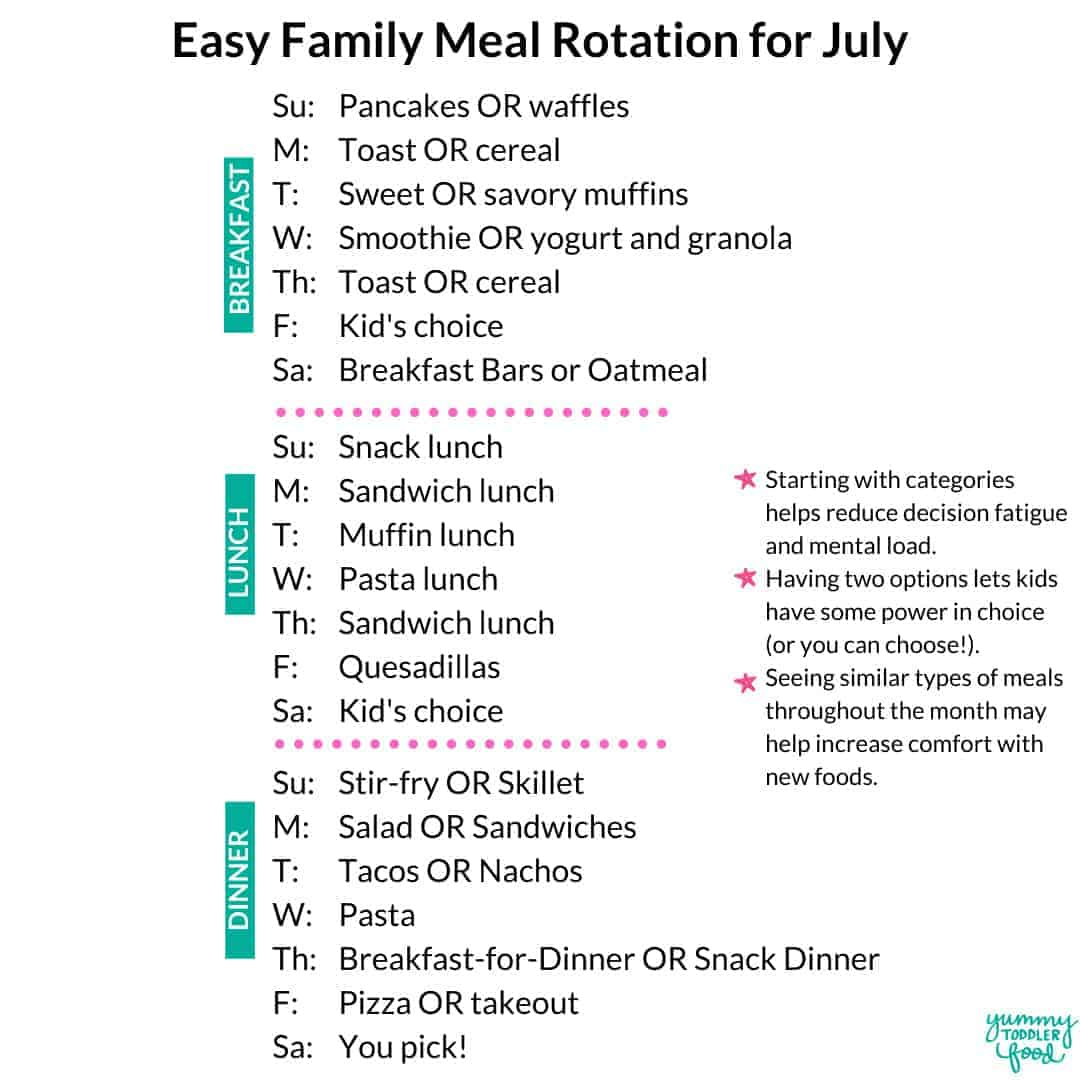 July meal planning rotation